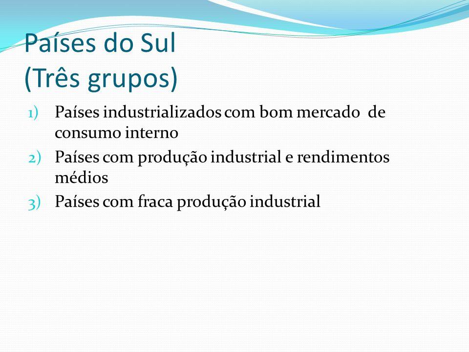 Países do Sul (Três grupos) 1) Países industrializados com bom mercado de consumo interno 2) Países com produção industrial e rendimentos médios 3) Pa