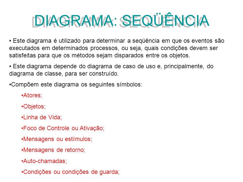 DIAGRAMA: SEQÜÊNCIA Este diagrama é utilizado para determinar a seqüência em que os eventos são executados em determinados processos, ou seja, quais c