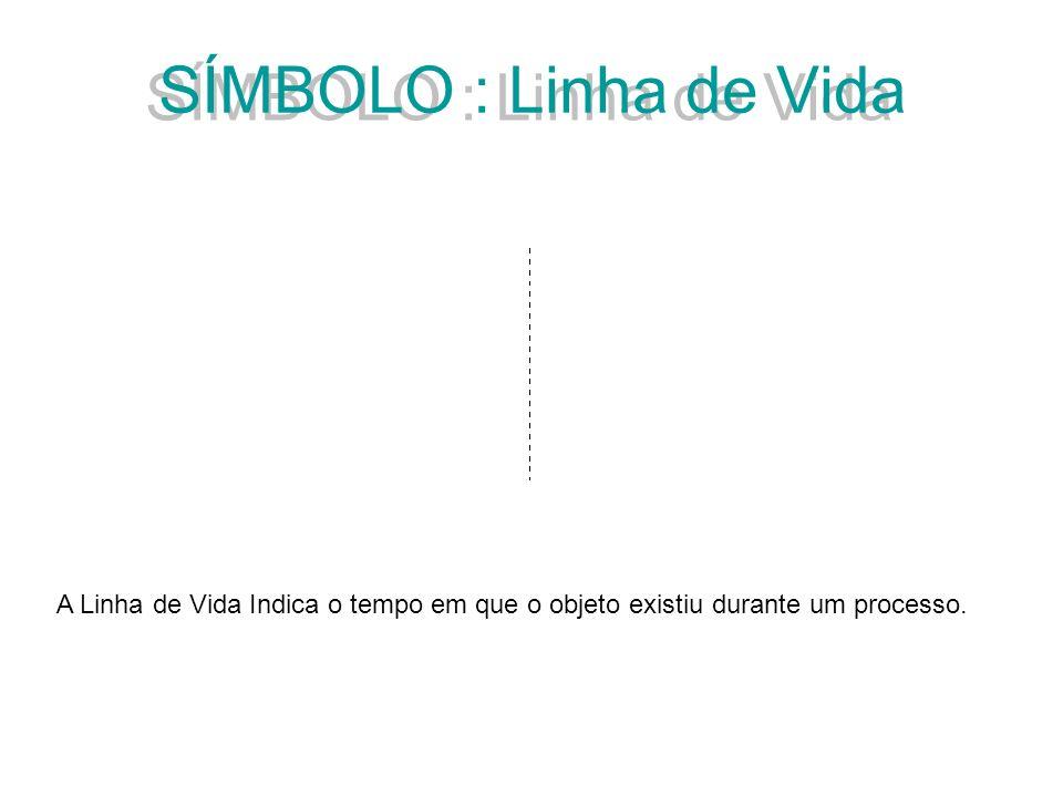SÍMBOLO : Linha de Vida A Linha de Vida Indica o tempo em que o objeto existiu durante um processo.