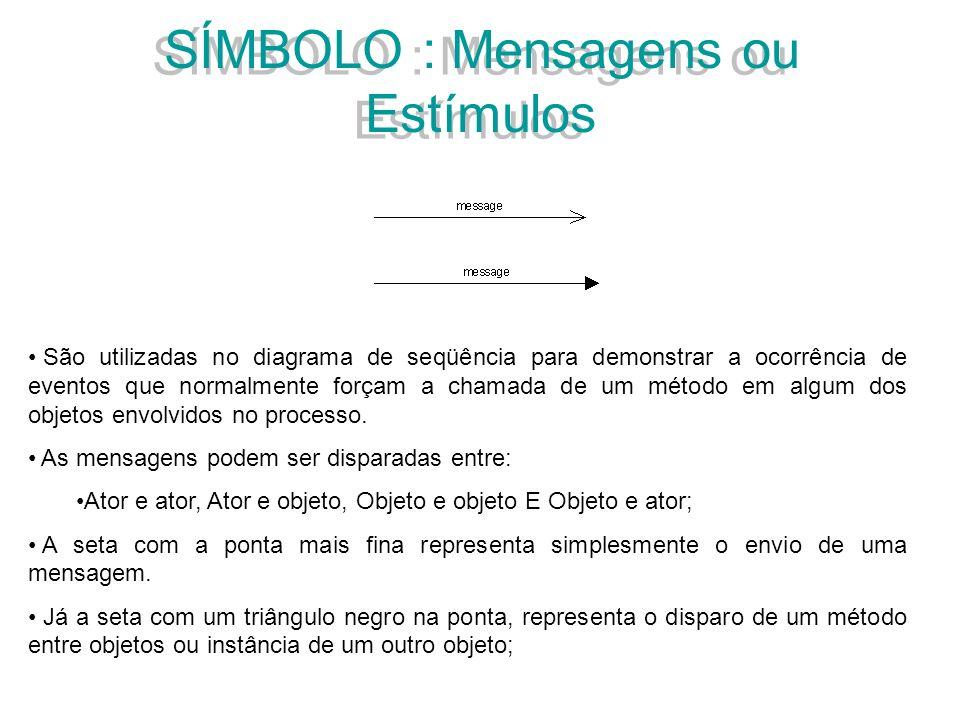 SÍMBOLO : Mensagens ou Estímulos São utilizadas no diagrama de seqüência para demonstrar a ocorrência de eventos que normalmente forçam a chamada de u