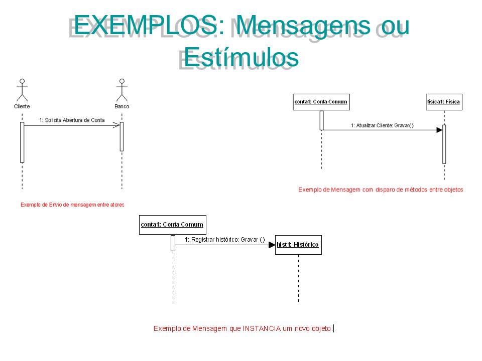 EXEMPLOS: Mensagens ou Estímulos