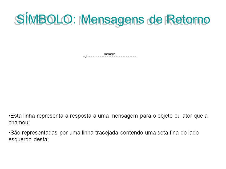 SÍMBOLO: Mensagens de Retorno Esta linha representa a resposta a uma mensagem para o objeto ou ator que a chamou; São representadas por uma linha trac