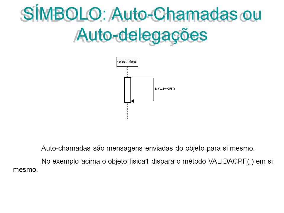 SÍMBOLO: Auto-Chamadas ou Auto-delegações Auto-chamadas são mensagens enviadas do objeto para si mesmo. No exemplo acima o objeto fisica1 dispara o mé