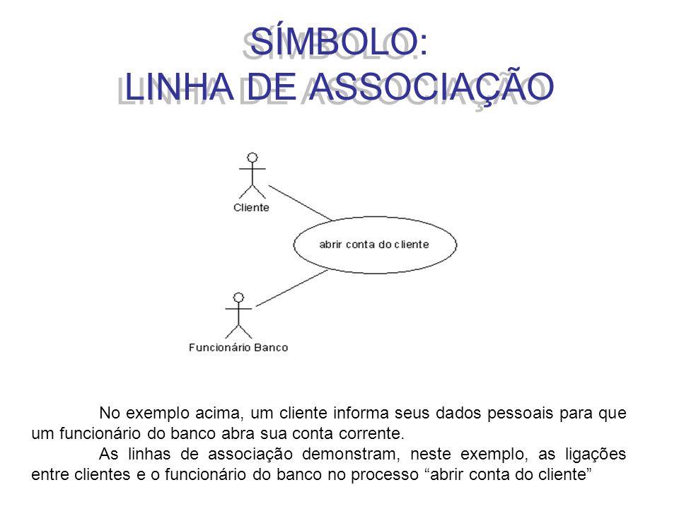 SÍMBOLO: LINHA DE ASSOCIAÇÃO No exemplo acima, um cliente informa seus dados pessoais para que um funcionário do banco abra sua conta corrente. As lin