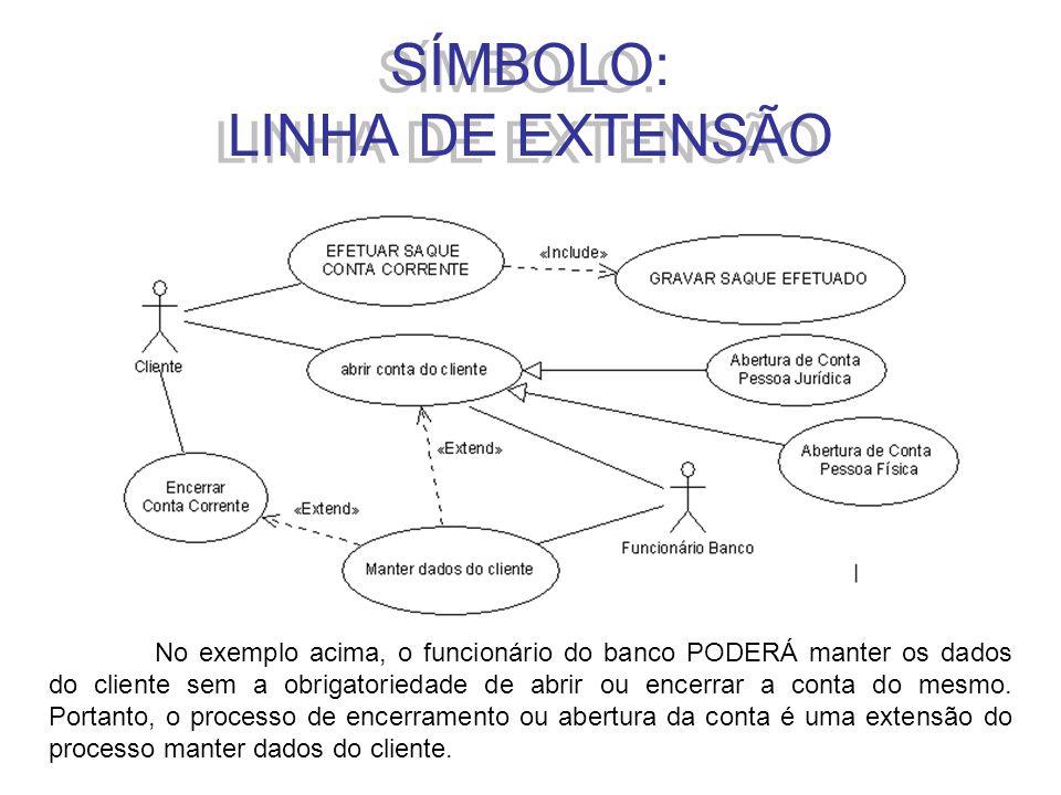 SÍMBOLO: LINHA DE EXTENSÃO No exemplo acima, o funcionário do banco PODERÁ manter os dados do cliente sem a obrigatoriedade de abrir ou encerrar a con