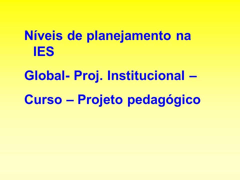 Níveis de planejamento na IES Global- Proj. Institucional – Curso – Projeto pedagógico