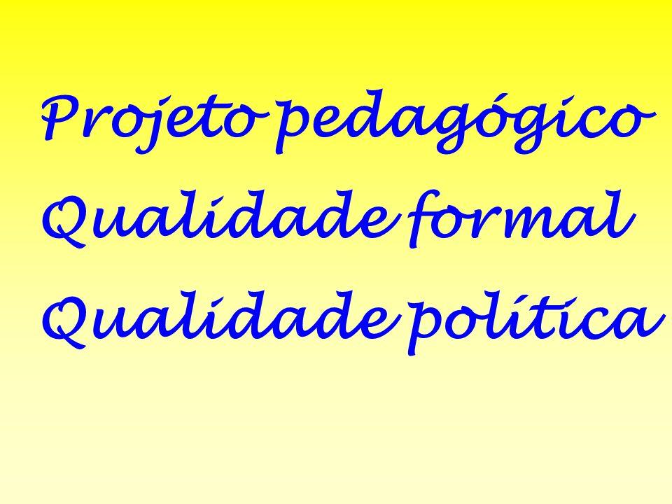 Projeto pedagógico Qualidade formal Qualidade política