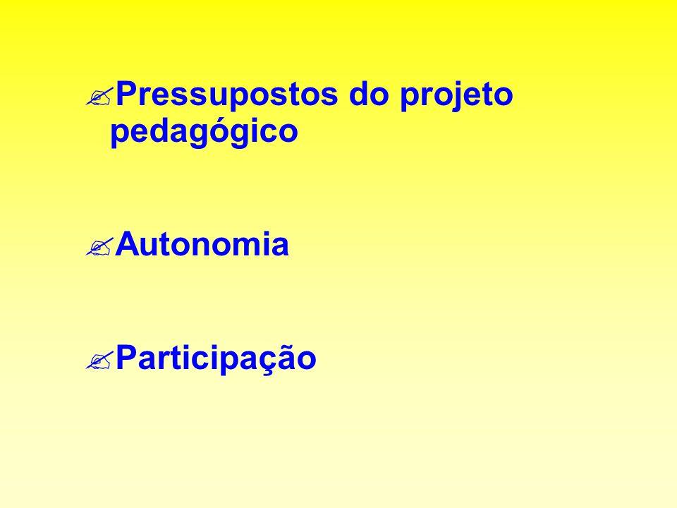 Ensino Centrado no professor Conhecimento é transmitido do professor para o estudante.