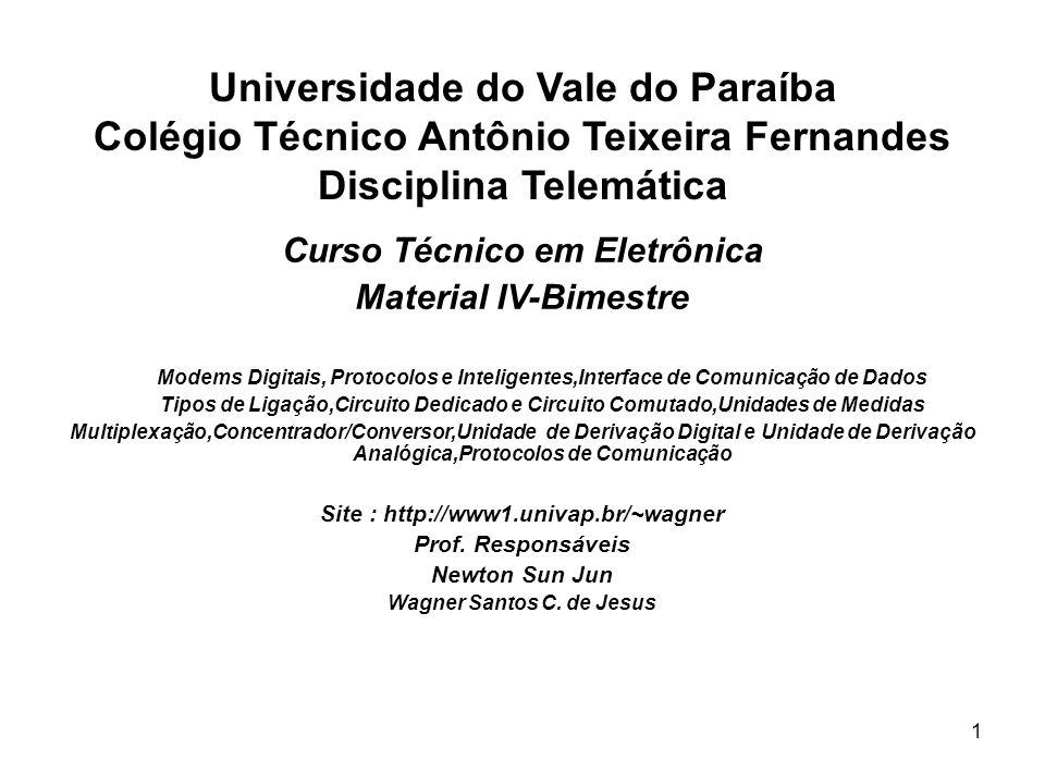 1 Universidade do Vale do Paraíba Colégio Técnico Antônio Teixeira Fernandes Disciplina Telemática Curso Técnico em Eletrônica Material IV-Bimestre Mo