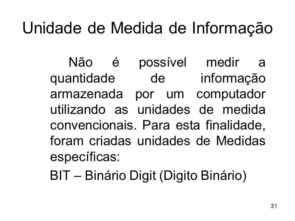 31 Unidade de Medida de Informação Não é possível medir a quantidade de informação armazenada por um computador utilizando as unidades de medida conve