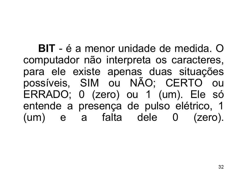 32 BIT - é a menor unidade de medida. O computador não interpreta os caracteres, para ele existe apenas duas situações possíveis, SIM ou NÃO; CERTO ou