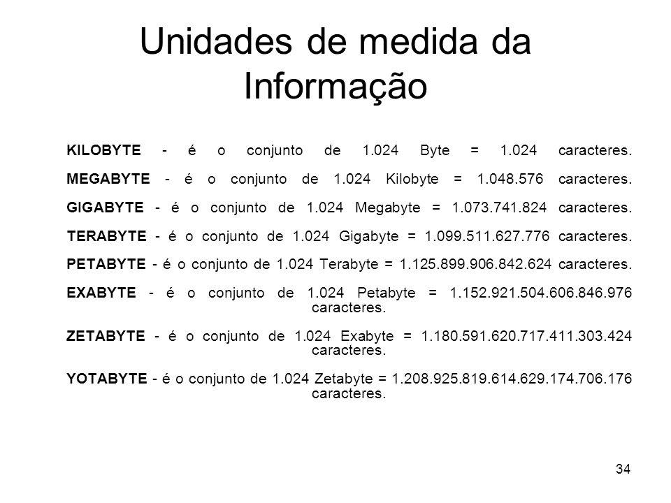34 Unidades de medida da Informação KILOBYTE - é o conjunto de 1.024 Byte = 1.024 caracteres. MEGABYTE - é o conjunto de 1.024 Kilobyte = 1.048.576 ca