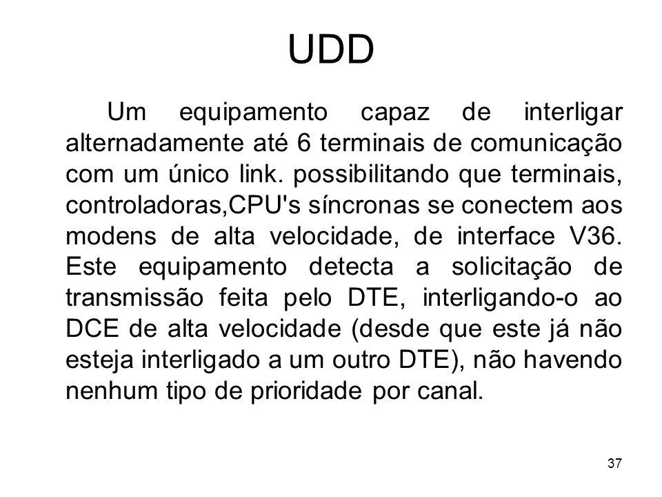 37 UDD Um equipamento capaz de interligar alternadamente até 6 terminais de comunicação com um único link. possibilitando que terminais, controladoras