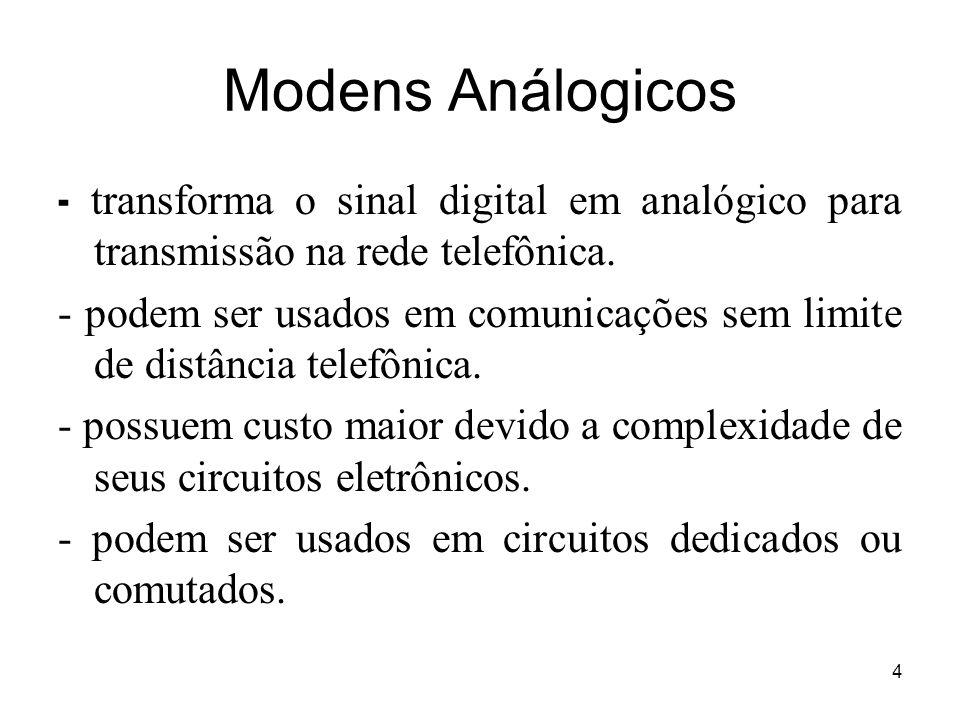 4 Modens Análogicos - transforma o sinal digital em analógico para transmissão na rede telefônica. - podem ser usados em comunicações sem limite de di