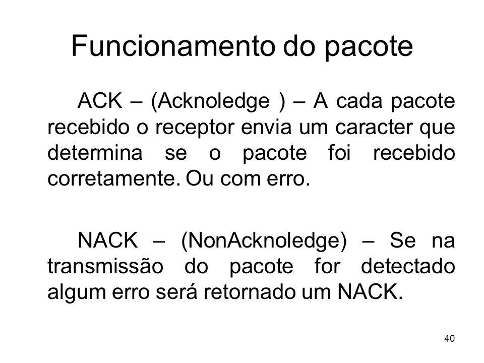 40 Funcionamento do pacote ACK – (Acknoledge ) – A cada pacote recebido o receptor envia um caracter que determina se o pacote foi recebido corretamen