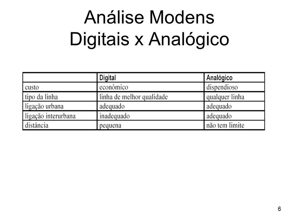 6 Análise Modens Digitais x Analógico