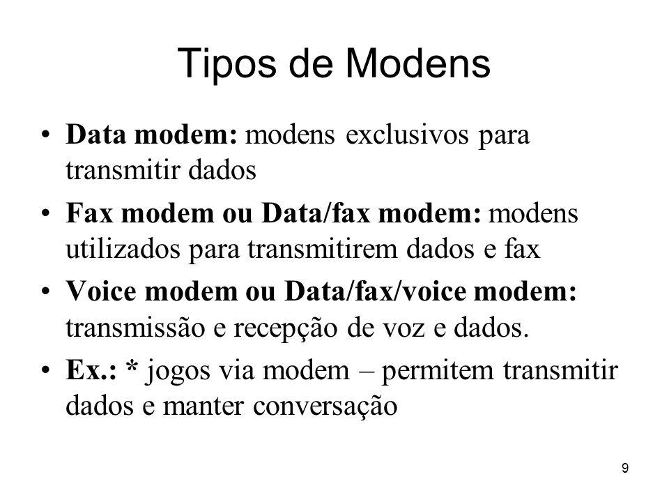 9 Tipos de Modens Data modem: modens exclusivos para transmitir dados Fax modem ou Data/fax modem: modens utilizados para transmitirem dados e fax Voi