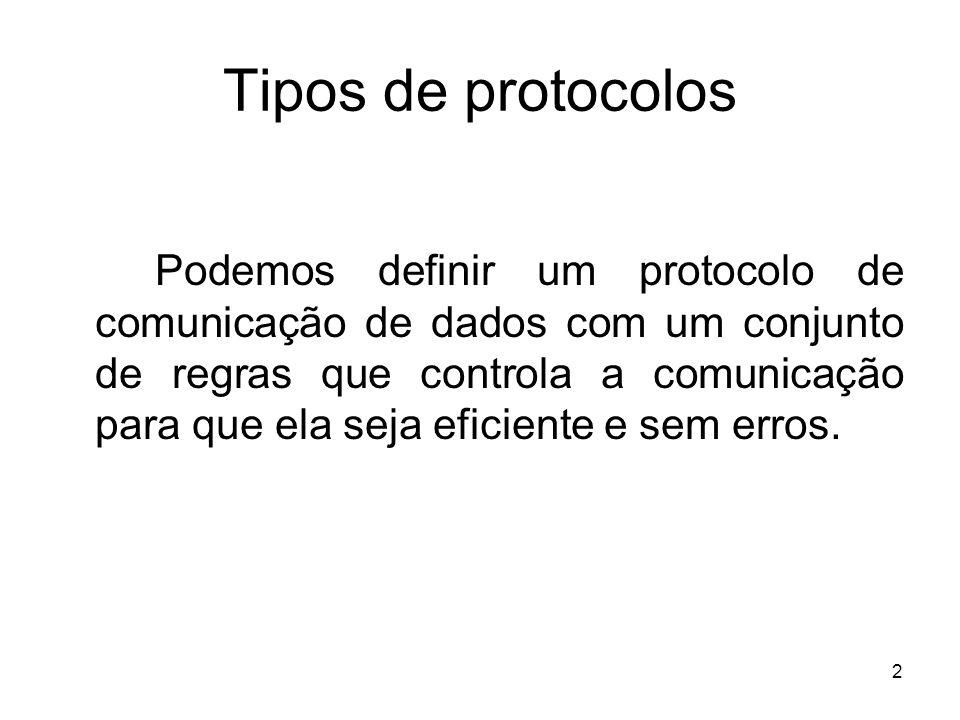 2 Tipos de protocolos Podemos definir um protocolo de comunicação de dados com um conjunto de regras que controla a comunicação para que ela seja efic