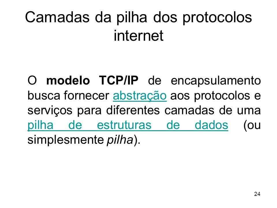 24 Camadas da pilha dos protocolos internet O modelo TCP/IP de encapsulamento busca fornecer abstração aos protocolos e serviços para diferentes camad