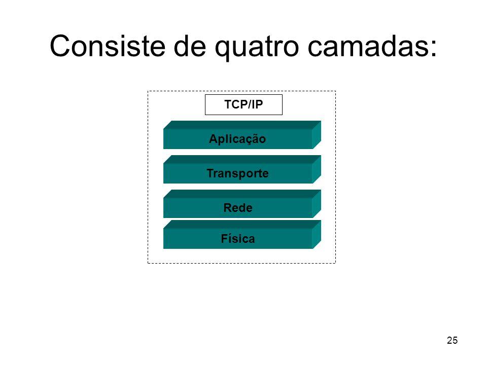 25 Consiste de quatro camadas: Aplicação Transporte Rede Física TCP/IP