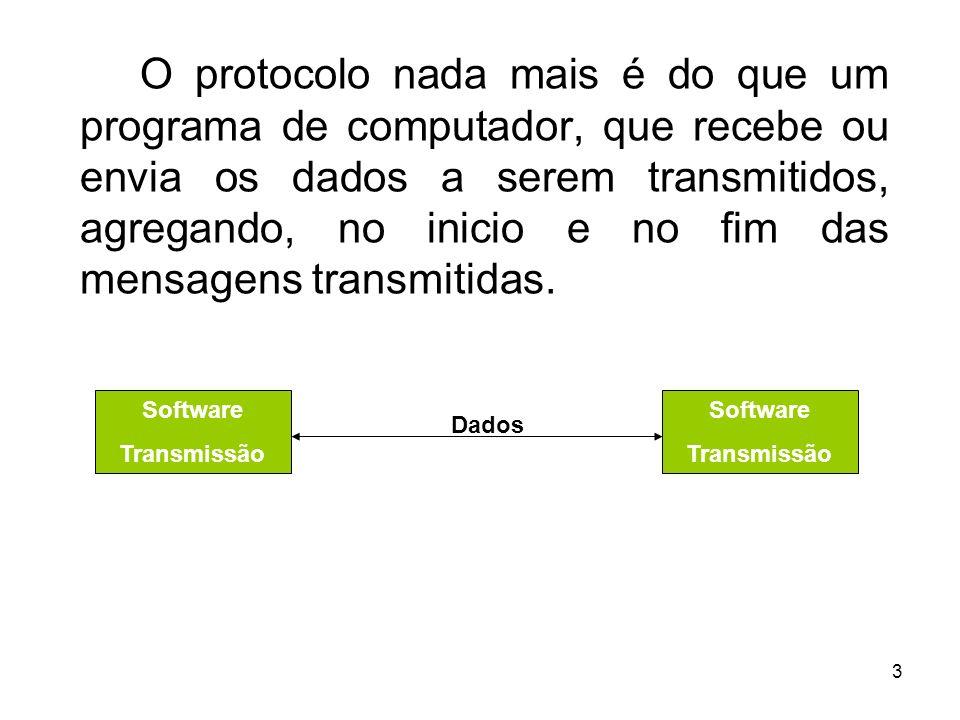 4 Tarefas de um Protocolo Caracteres de controle, confirmação e recebimento; Controle de seqüência das mensagens ou blocos de dados; Cálculo e checagem do algoritmo de detecção de erros.