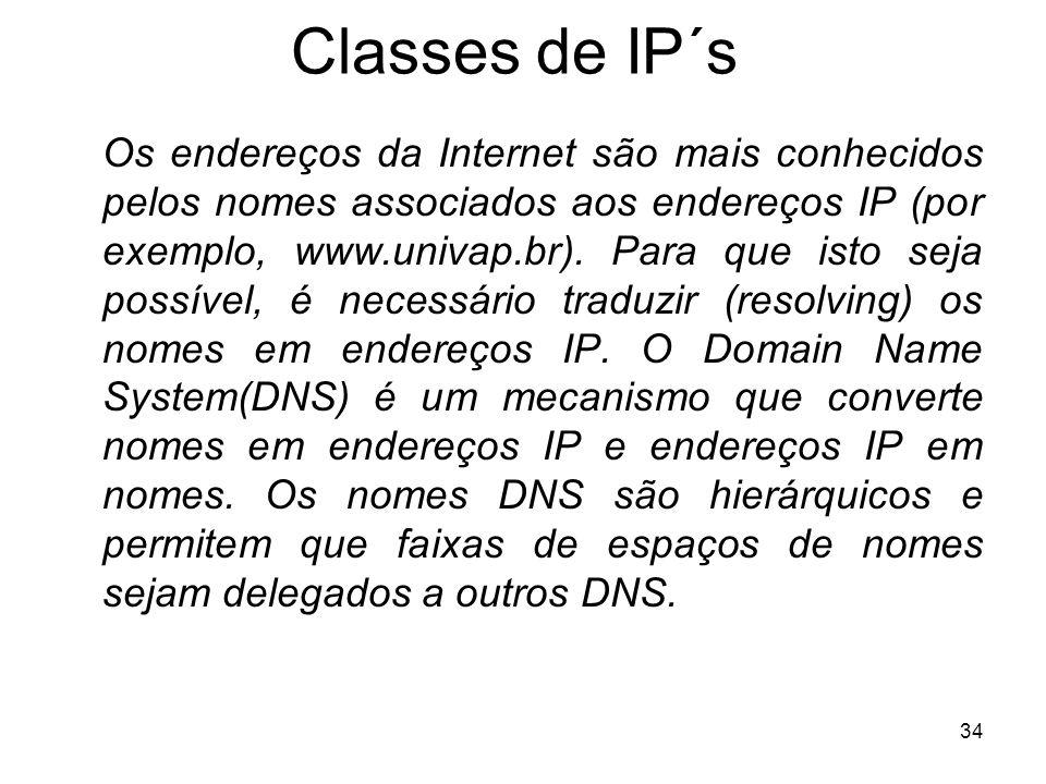 34 Classes de IP´s Os endereços da Internet são mais conhecidos pelos nomes associados aos endereços IP (por exemplo, www.univap.br). Para que isto se