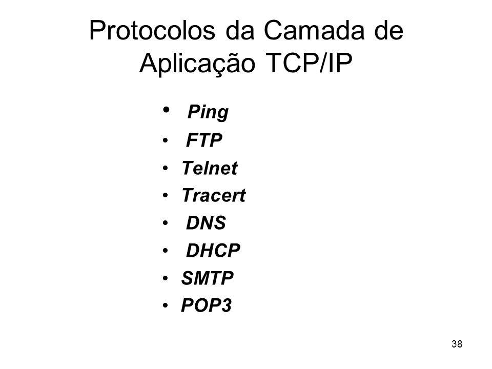38 Protocolos da Camada de Aplicação TCP/IP Ping FTP Telnet Tracert DNS DHCP SMTP POP3
