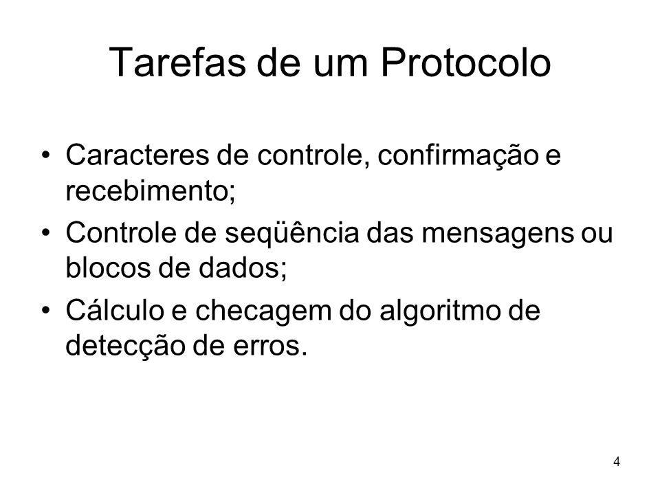 4 Tarefas de um Protocolo Caracteres de controle, confirmação e recebimento; Controle de seqüência das mensagens ou blocos de dados; Cálculo e checage