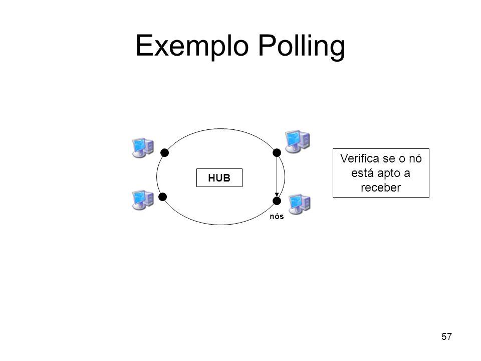 57 Exemplo Polling HUB nós Verifica se o nó está apto a receber