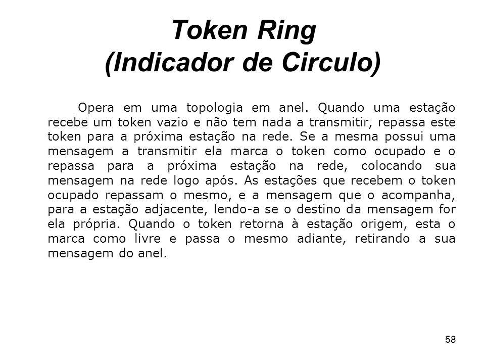 58 Token Ring (Indicador de Circulo) Opera em uma topologia em anel. Quando uma estação recebe um token vazio e não tem nada a transmitir, repassa est
