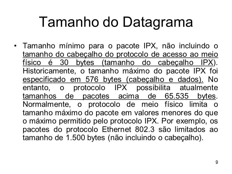 9 Tamanho do Datagrama Tamanho mínimo para o pacote IPX, não incluindo o tamanho do cabeçalho do protocolo de acesso ao meio físico é 30 bytes (tamanh