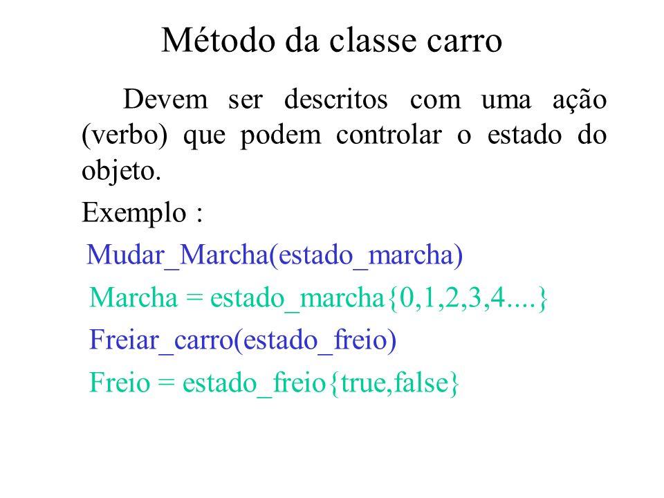 Método da classe carro Devem ser descritos com uma ação (verbo) que podem controlar o estado do objeto. Exemplo : Mudar_Marcha(estado_marcha) Marcha =