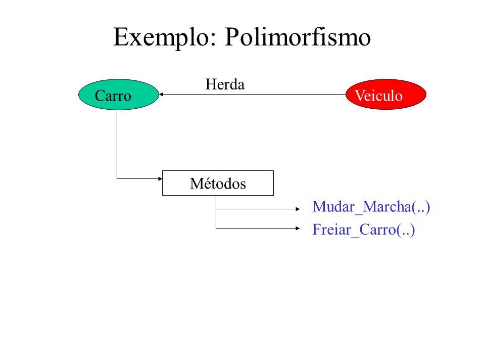 Exemplo: Polimorfismo Carro Métodos Mudar_Marcha(..) Freiar_Carro(..) Veiculo Herda