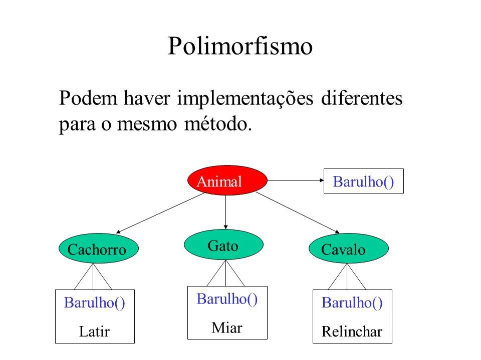 Polimorfismo Podem haver implementações diferentes para o mesmo método. Cachorro Animal Gato Cavalo Barulho() Latir Barulho() Miar Barulho() Relinchar