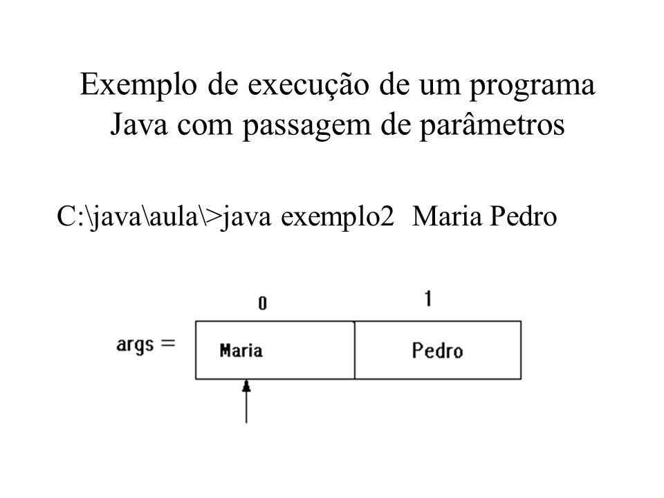 Exemplo de execução de um programa Java com passagem de parâmetros C:\java\aula\>java exemplo2 Maria Pedro