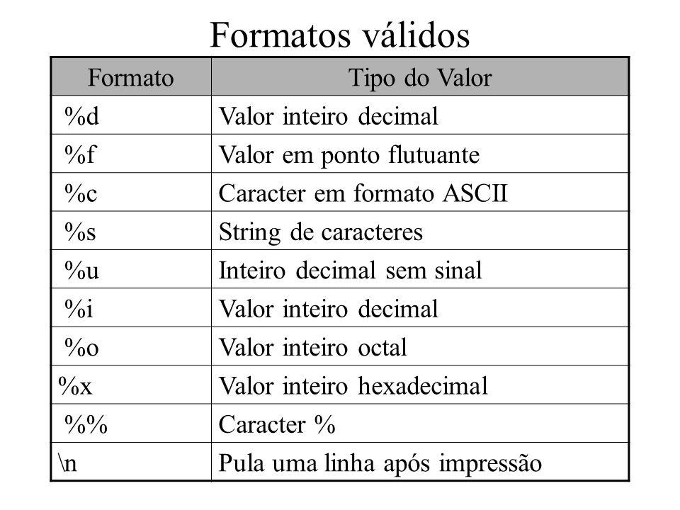 Formatos válidos FormatoTipo do Valor %dValor inteiro decimal %fValor em ponto flutuante %cCaracter em formato ASCII %sString de caracteres %uInteiro