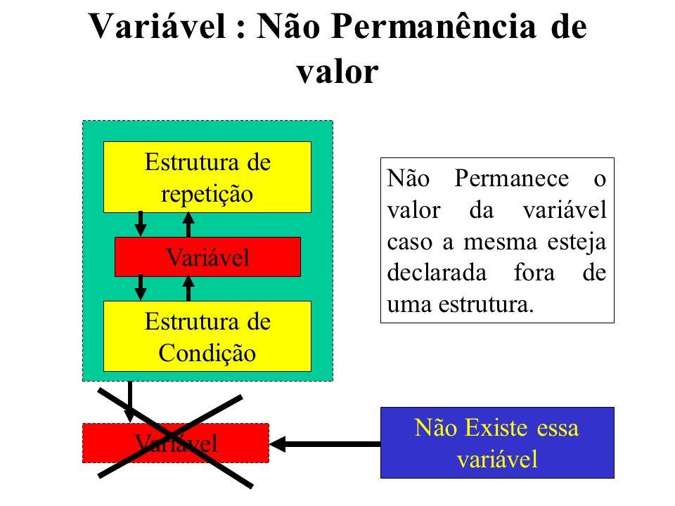 Variável : Não Permanência de valor Estrutura de repetição Estrutura de Condição Variável Não Permanece o valor da variável caso a mesma esteja declar