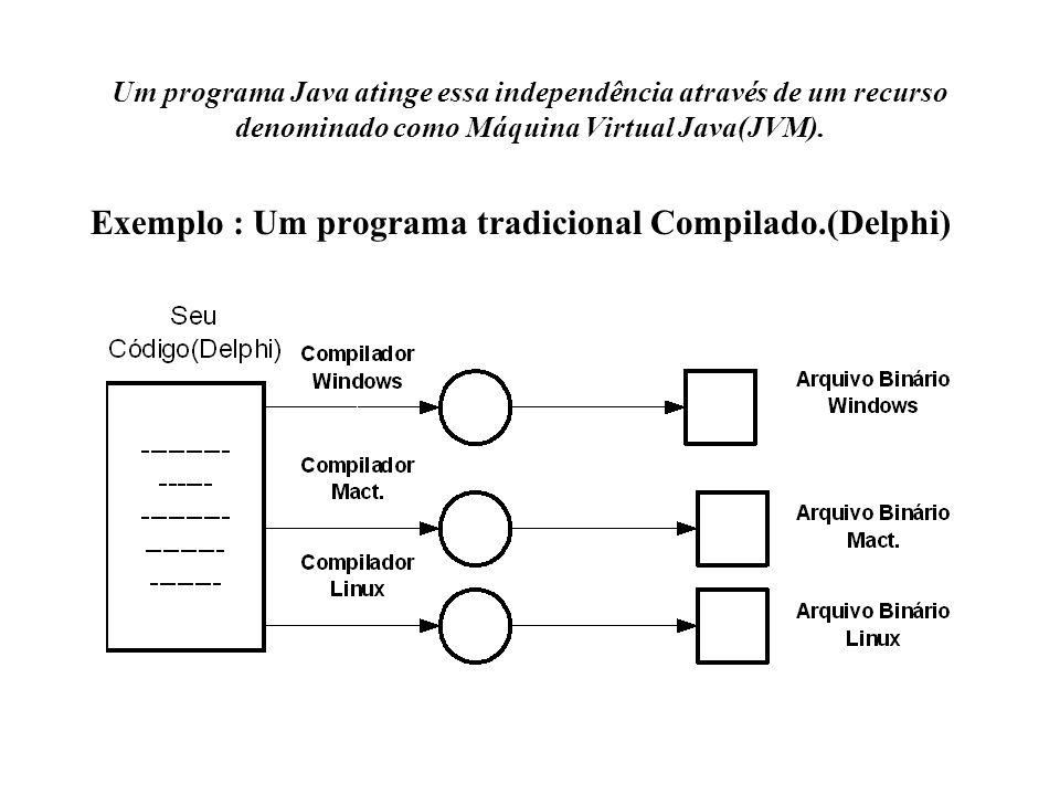 Um programa Java atinge essa independência através de um recurso denominado como Máquina Virtual Java(JVM). Exemplo : Um programa tradicional Compilad