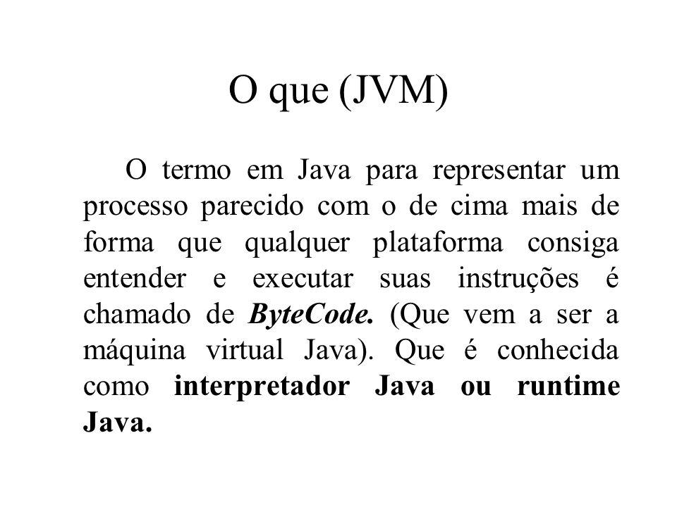 O que (JVM) O termo em Java para representar um processo parecido com o de cima mais de forma que qualquer plataforma consiga entender e executar suas