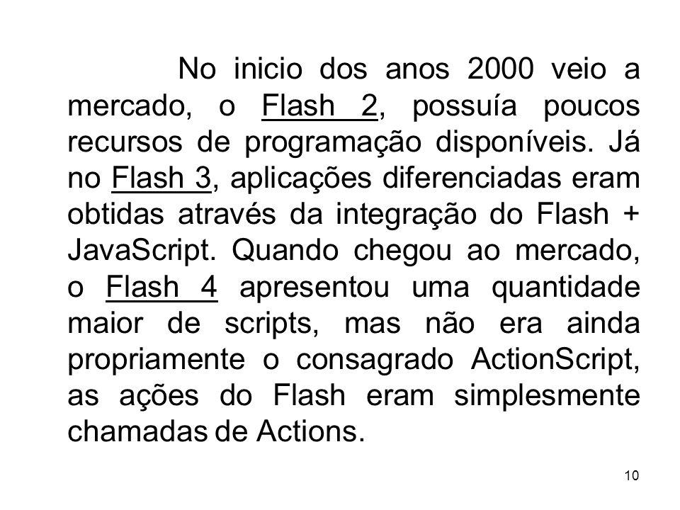 10 No inicio dos anos 2000 veio a mercado, o Flash 2, possuía poucos recursos de programação disponíveis. Já no Flash 3, aplicações diferenciadas eram