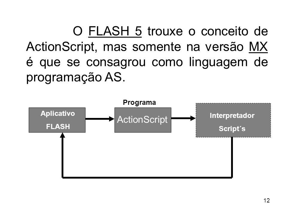 12 O FLASH 5 trouxe o conceito de ActionScript, mas somente na versão MX é que se consagrou como linguagem de programação AS. Aplicativo FLASH Interpr