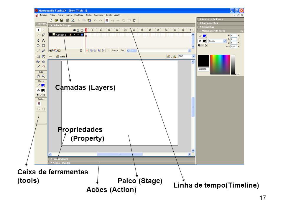 17 Caixa de ferramentas (tools) Palco (Stage) Linha de tempo(Timeline) Camadas (Layers) Propriedades Ações (Action) (Property)