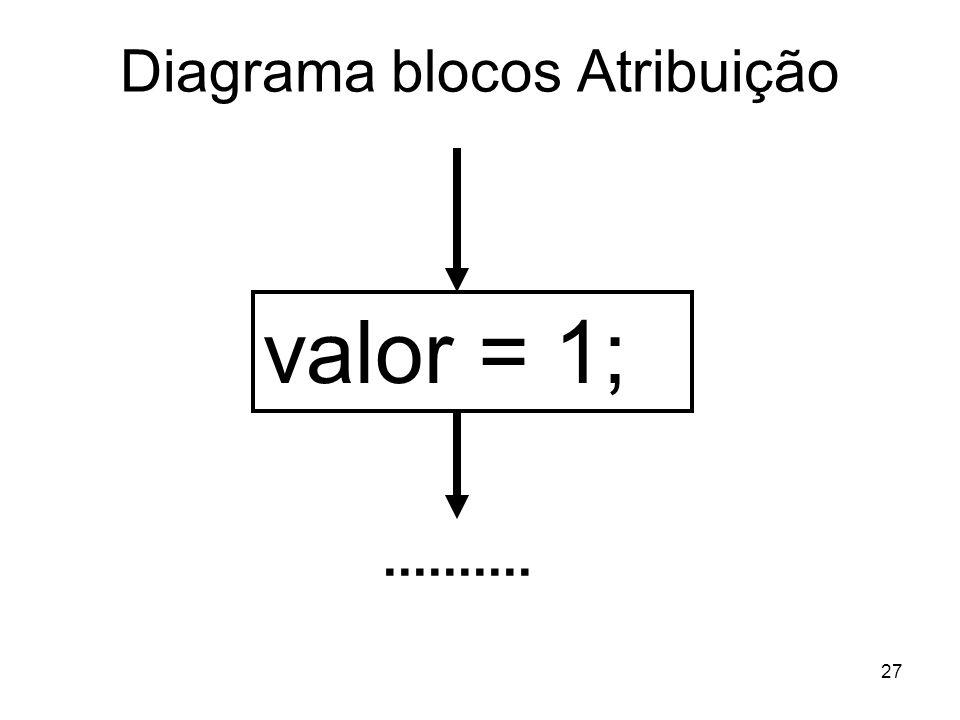 27 Diagrama blocos Atribuição valor = 1;..........