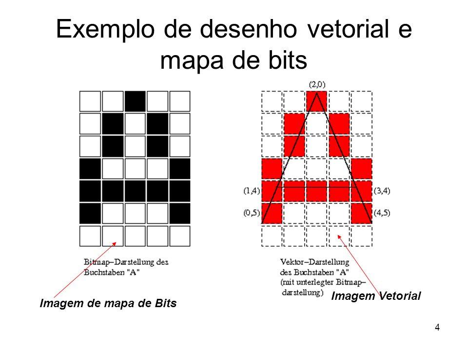 4 Exemplo de desenho vetorial e mapa de bits Imagem de mapa de Bits Imagem Vetorial