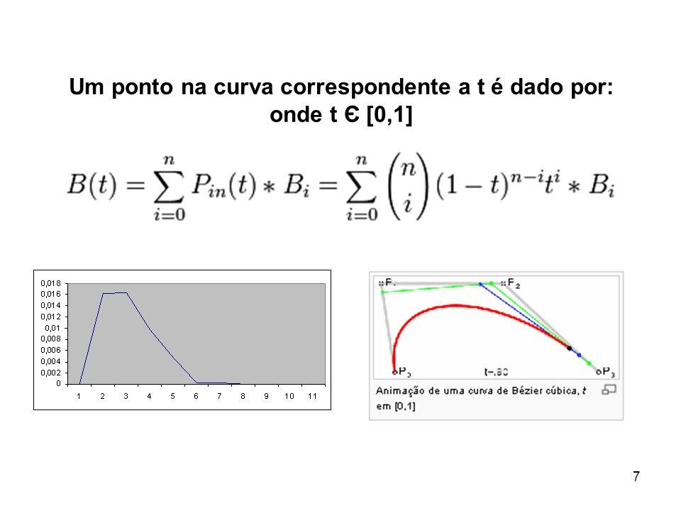 7 Um ponto na curva correspondente a t é dado por: onde t Є [0,1]