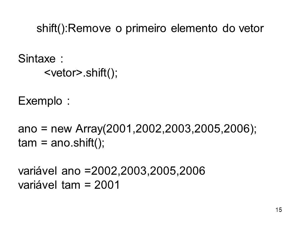 15 shift():Remove o primeiro elemento do vetor Sintaxe :.shift(); Exemplo : ano = new Array(2001,2002,2003,2005,2006); tam = ano.shift(); variável ano =2002,2003,2005,2006 variável tam = 2001