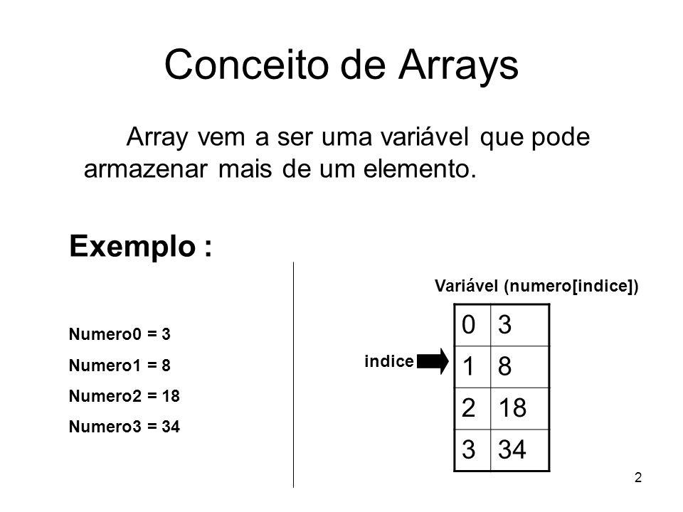 2 Conceito de Arrays Array vem a ser uma variável que pode armazenar mais de um elemento. Exemplo : 03 18 218 334 Variável (numero[indice]) indice Num