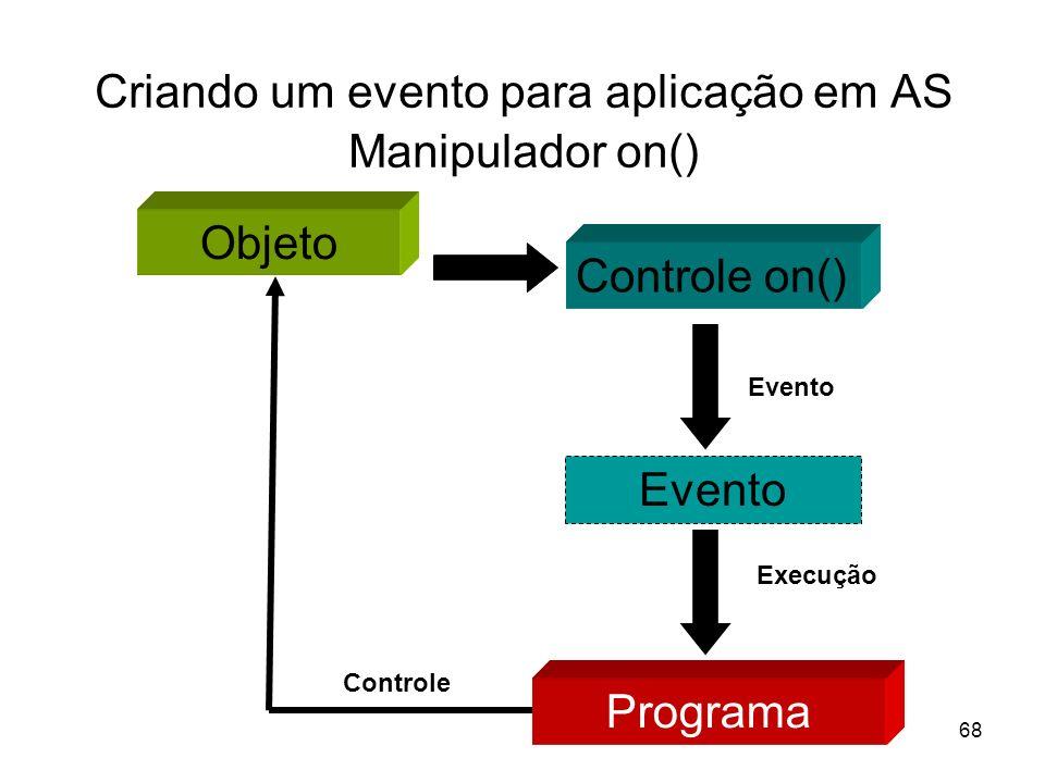 68 Criando um evento para aplicação em AS Manipulador on() Objeto Controle on() Evento Programa Execução Controle