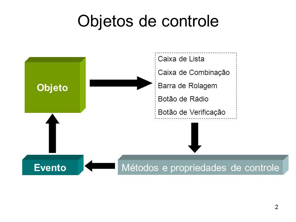 2 Objetos de controle Objeto Caixa de Lista Caixa de Combinação Barra de Rolagem Botão de Rádio Botão de Verificação Métodos e propriedades de controleEvento
