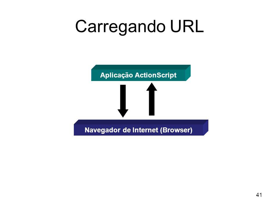 41 Carregando URL Aplicação ActionScript Navegador de Internet (Browser)